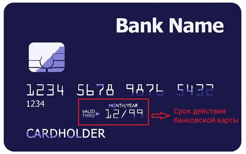 Как узнать срок действия банковской карты?