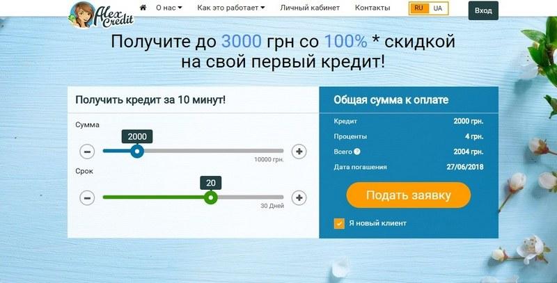 Alex Credit (Алекс Кредит) – обзор, заявка на кредит и отзывы