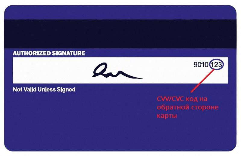 Фото пример CVV2 и CVC2 коды на банковской карте
