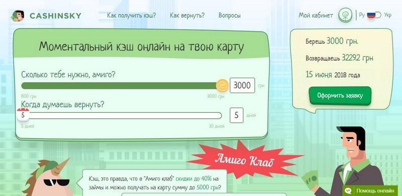 Онлайн кредит Cashinsky ua (Кашинский юа) – обзор и отзывы