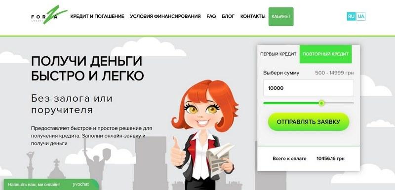 Форза Кредит (Forza Credit) – обзор и отзывы