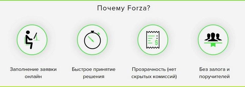 Плюсы_Forza_Credit