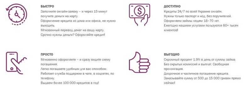 Плюсы ГрошіВсім ком