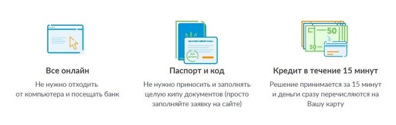 Плюсы Credit365_ua