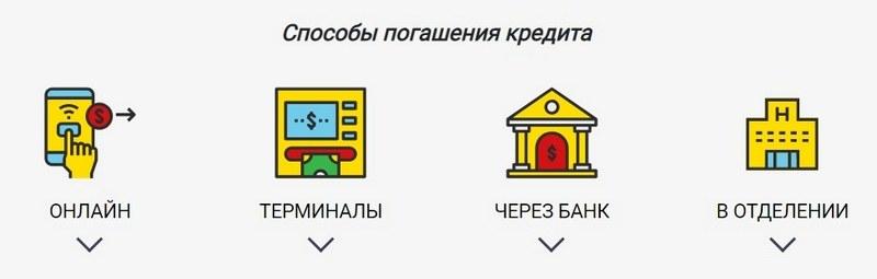 Погашение кредита КФ ЮА