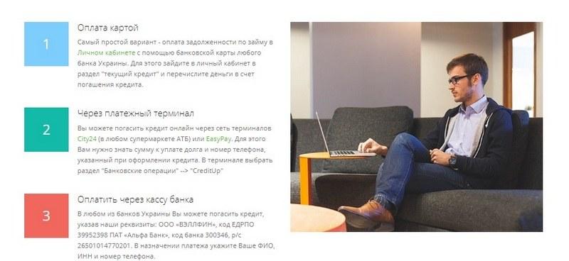 Погасить кредит в CreditUp_com_ua