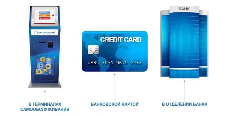 Возврат кредита в CreditOn_org_ua