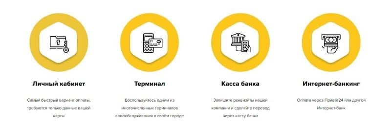 Как погасить кредит в KLT_Credit