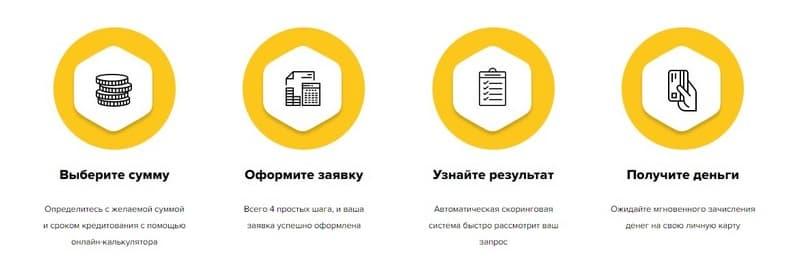 Как взять кредит в KLT_Credit